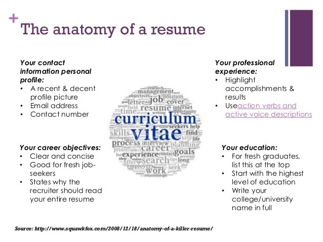 How To Make A Good Resume For Fresh Graduates The 10 Skills Employers Most Want In 2015 Graduates Forbes Resume Writing For Fresh Graduates