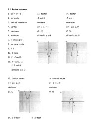 Worksheet Graphing Quadratic Functions A 3 2 - Breadandhearth
