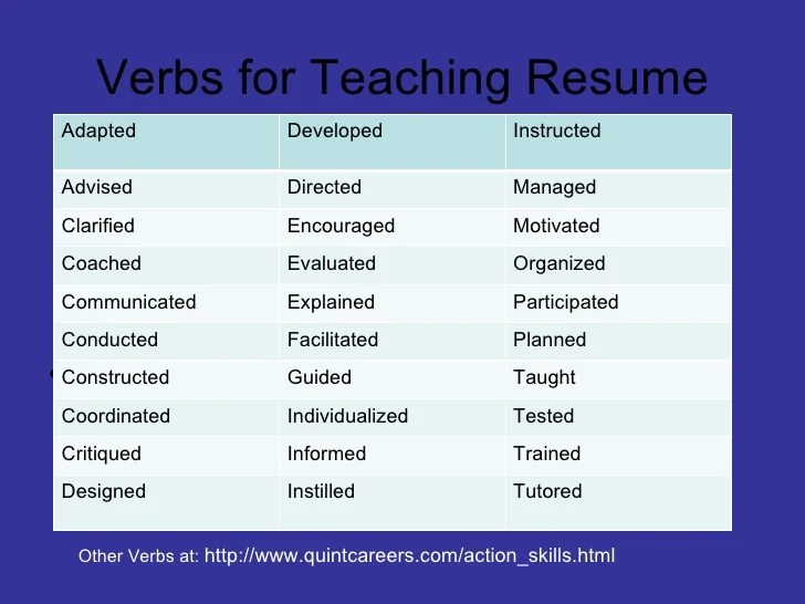 Resume Verbs For Teachers | ophion.co