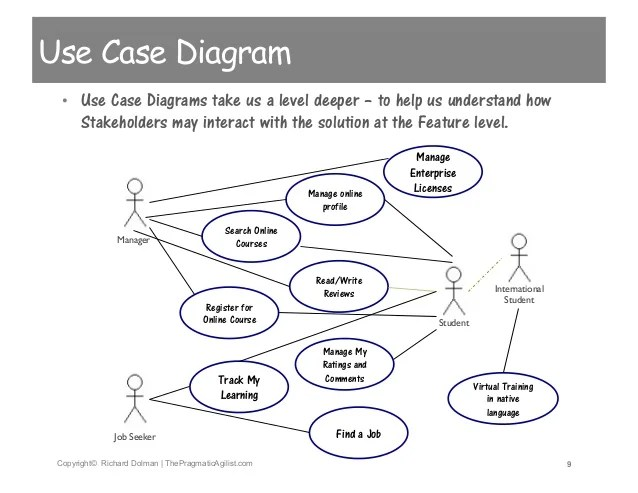 hr diagram examples