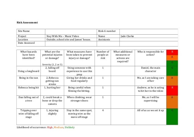 project risk assessment template - Onwebioinnovate - risk assessment report