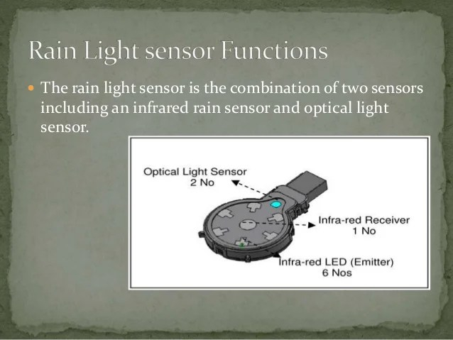 Rain Light Sensor