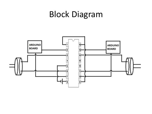 block diagram arduino uno