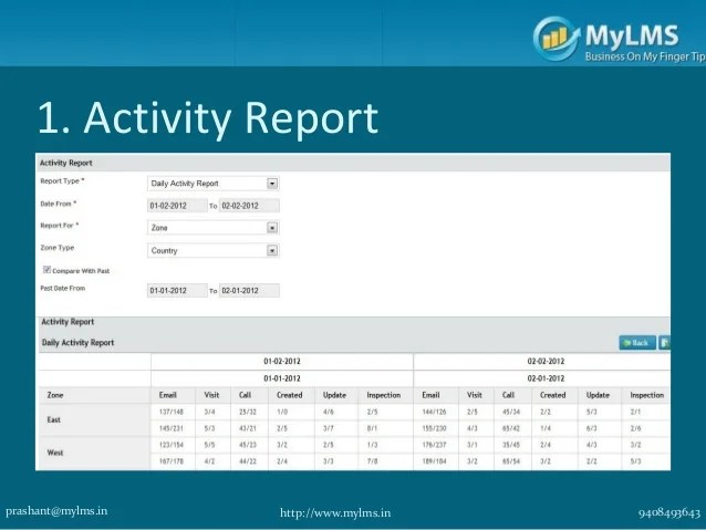 daily report format in excel sample - Onwebioinnovate - sample activity report
