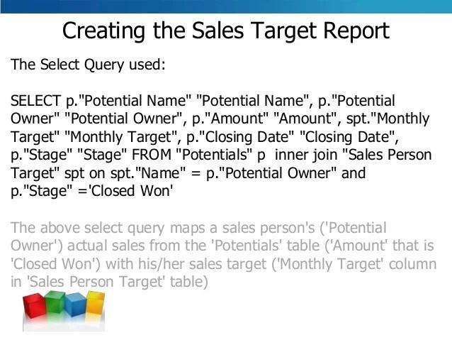 target sales report - Jolivibramusic - sample sales report