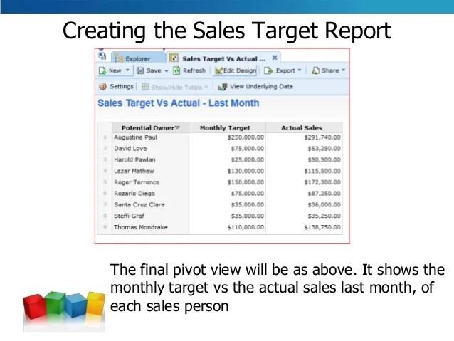 monthly sales report template actual - Alannoscrapleftbehind