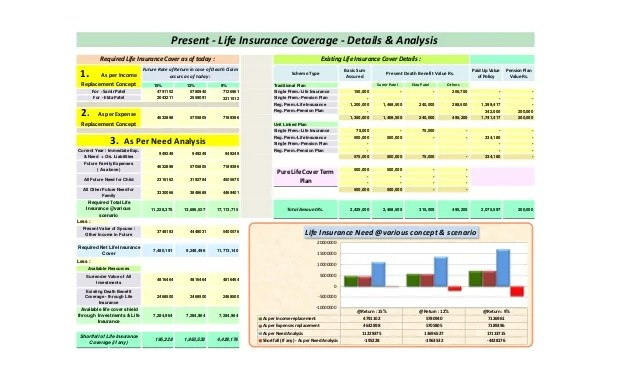 personal financial planning excel template - Onwebioinnovate