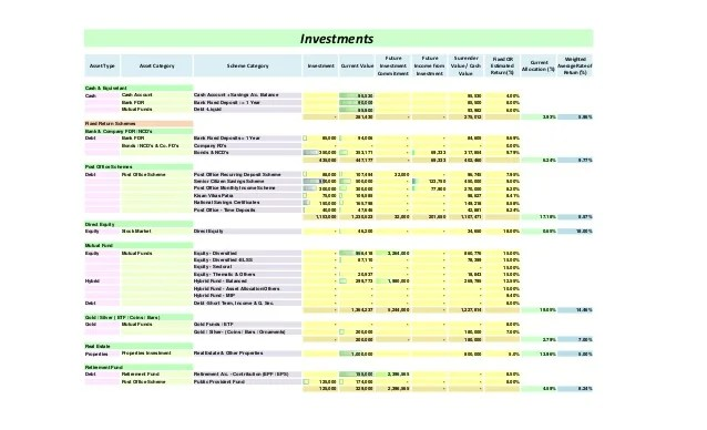 excel personal finance template - Apmayssconstruction