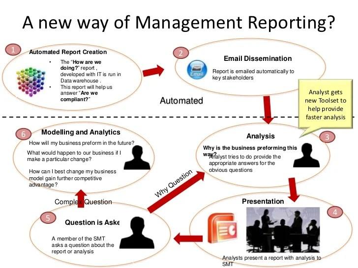 executive reports - Jolivibramusic