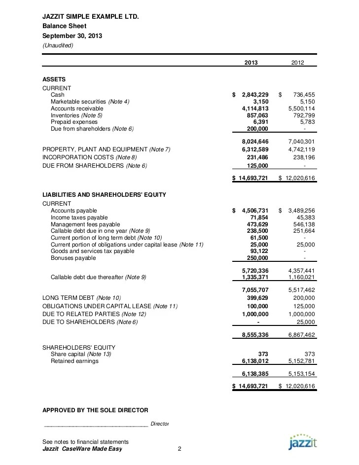 Example Of A Financial Report madebyrichard - Finance Report Format
