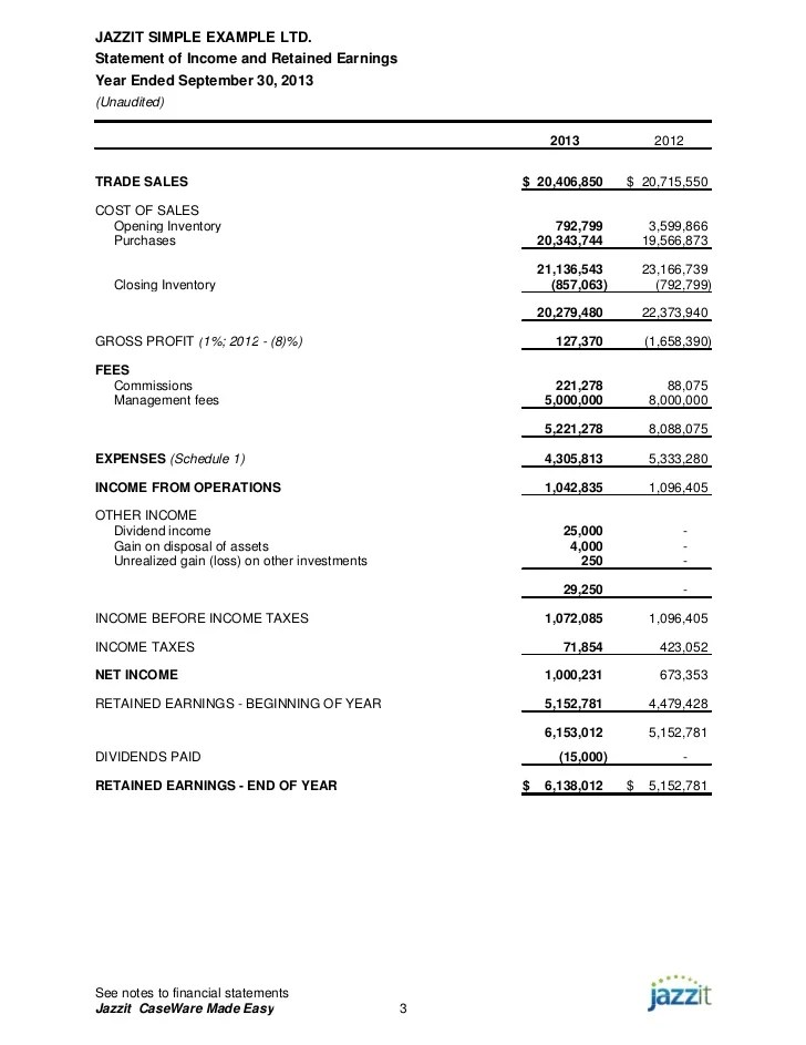 basic financial statement template - Josemulinohouse - Sample Simple Income Statement