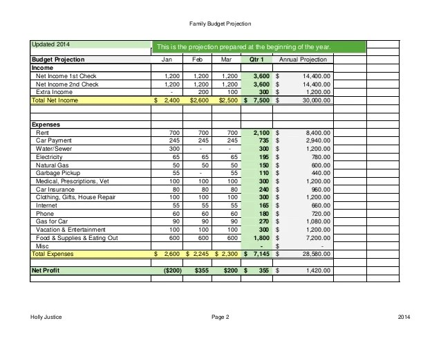 sample budget for family of 3 - Funfpandroid