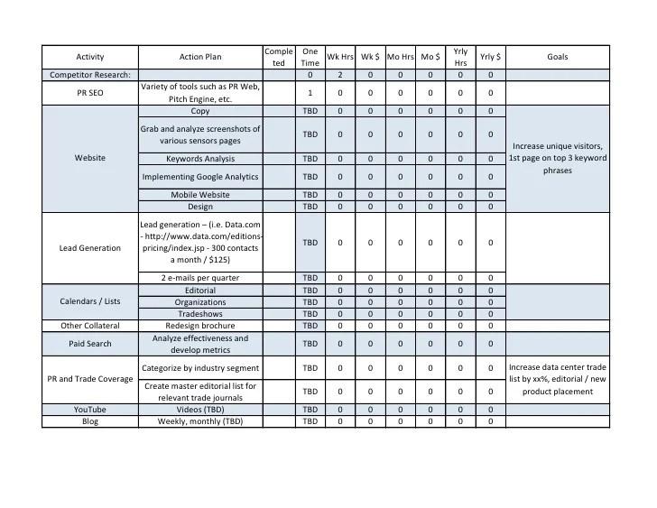 marketing action plan - Onwebioinnovate - sample marketing schedule