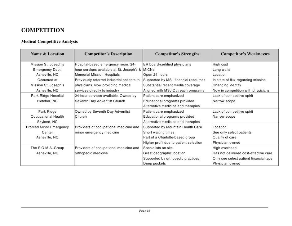 Strategic Plan Hood College Sample Strategic Plan