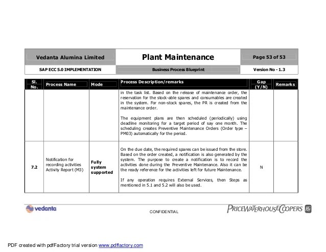 Sap spare parts management pdf carnmotors sap plant maintenance pm business blueprint bbp2 malvernweather Image collections