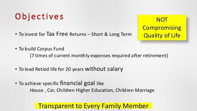 Savings Investments Corpus Fund