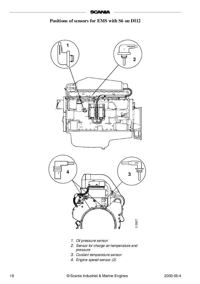 volvo engine coolant light