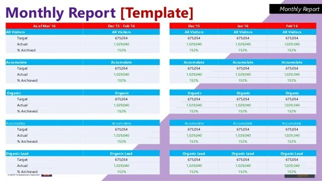 seo monthly report template - Eczasolinf