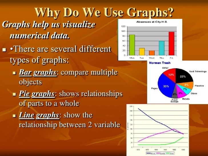 different types of graphs