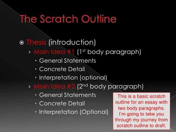 example of an outline for an essay