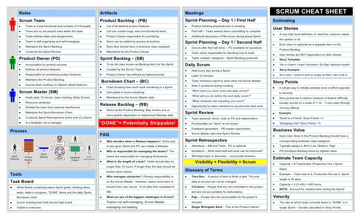 Comfortable Ifunny Resume Cheat Sheet Pictures Inspiration - Example ...