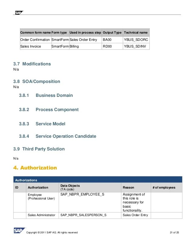 Excise Invoice Number Range Same For Domestic And Export Sap Sd Business Blue Print E1 Sales Template