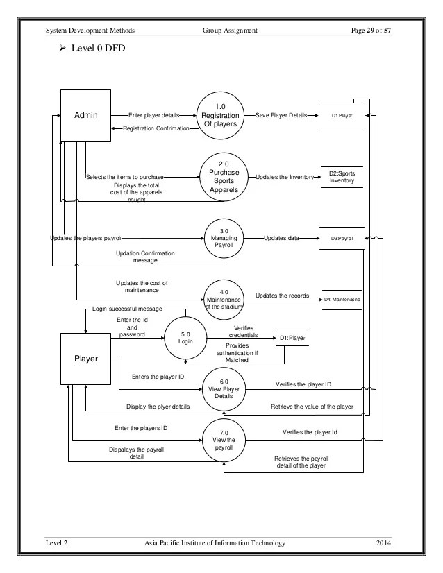 entity relationship diagram for clinic management system