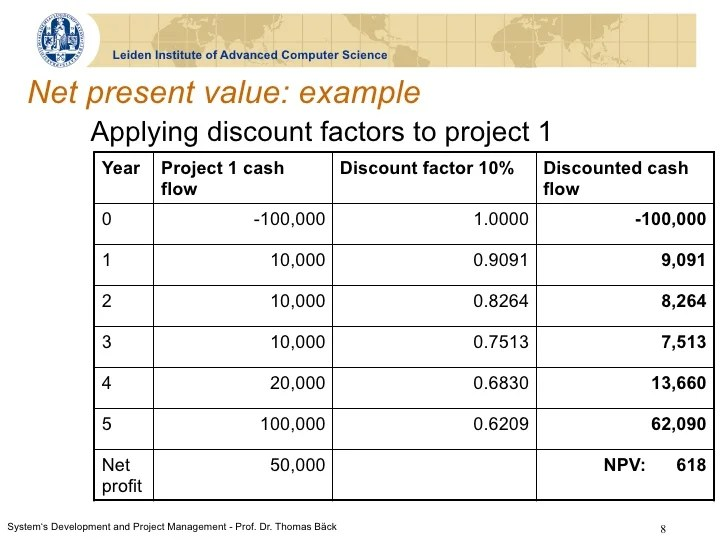 SDPM - Lecture 2a - Project evaluation – for the buyer, and for the v…