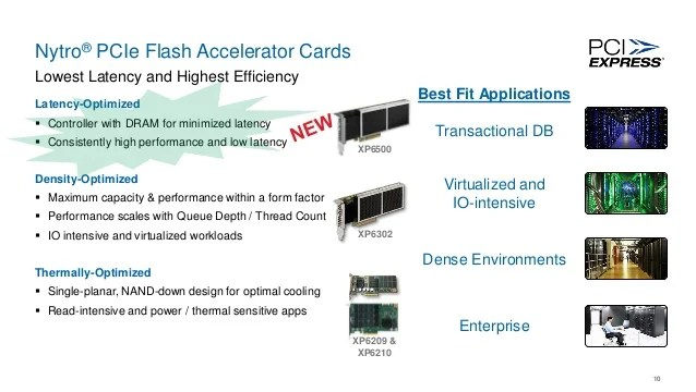 Seagate39s New Nytro Flash Products