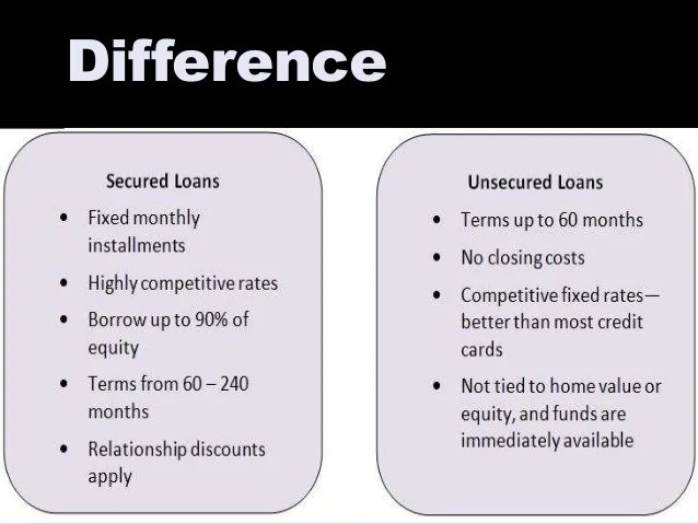 Secured loan vs. unsecured loan