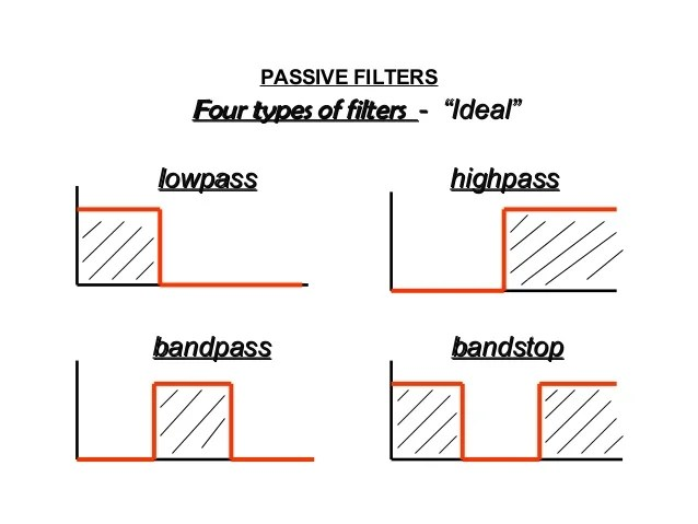 high pass filters band pass filters high pass filters the circuits