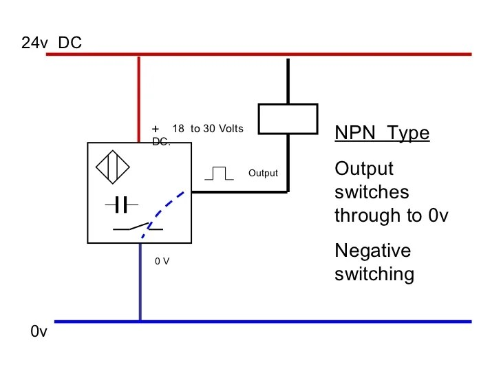 proximity switch npn type dc inductive proximity switch pnp type