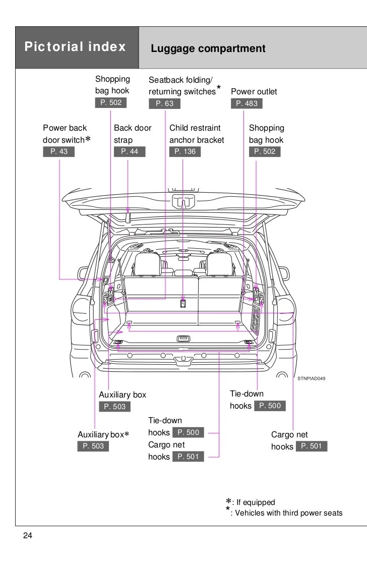 2012 toyota sequoia wiring harness