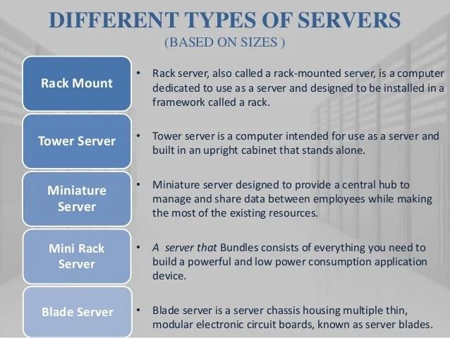 Server Training