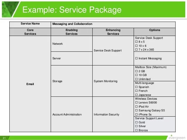 service catalog examples - Apmayssconstruction