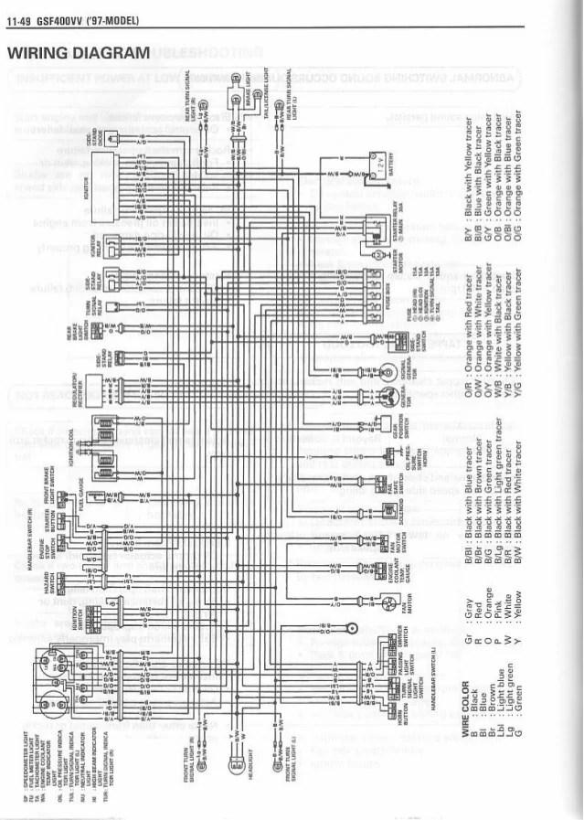 suzuki gsf 250 bandit wiring diagram