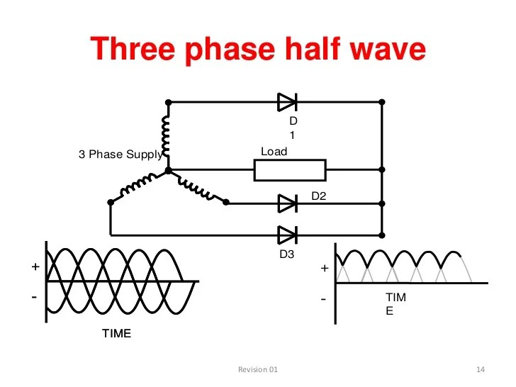 block diagram of 3 phase rectifier
