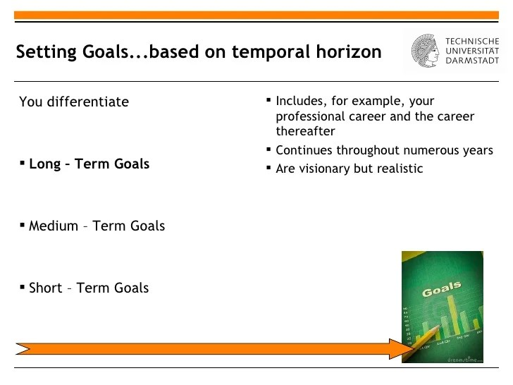 short term goals kicksneakers professional long term goals examples boatjeremyeaton