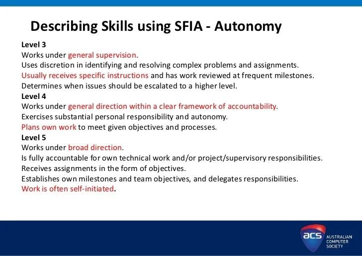describing skills on resume