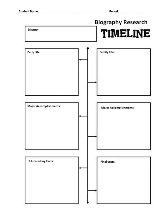biography timeline - Ozilalmanoof - Sample Biography Timeline