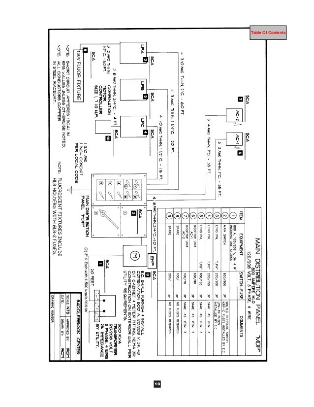 86 ford f 150 engine wiring harness diagrams