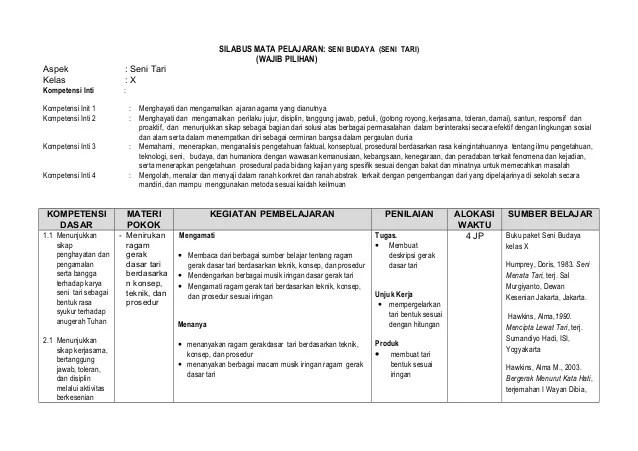 Rpp Silabus 2013 Rpp Silabus Pai Smp 2013 Download 4shared Agus Tri Silabus Mata Pelajaran Seni Budaya Seni Tariwajib Pilihanaspek