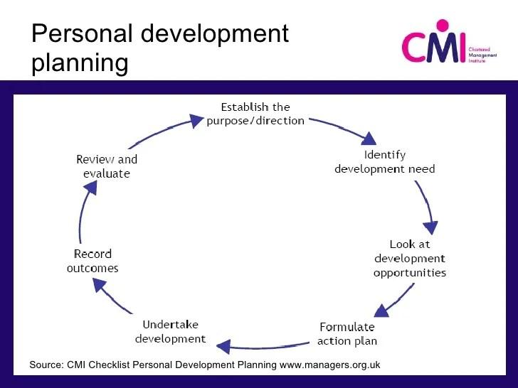 leadership development plan examples - Goalgoodwinmetals