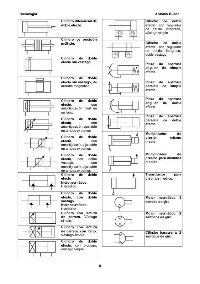 hyundai diagrama de cableado de la red