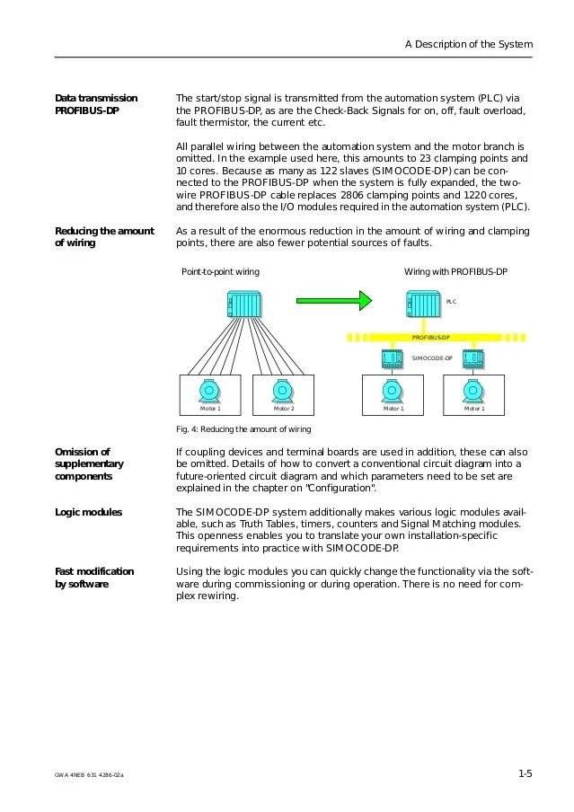 Profibus Dp Wiring Diagrams Electrical Circuit Electrical Wiring