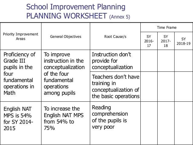 school development plan sample - Gottayotti - personal improvement plan examples