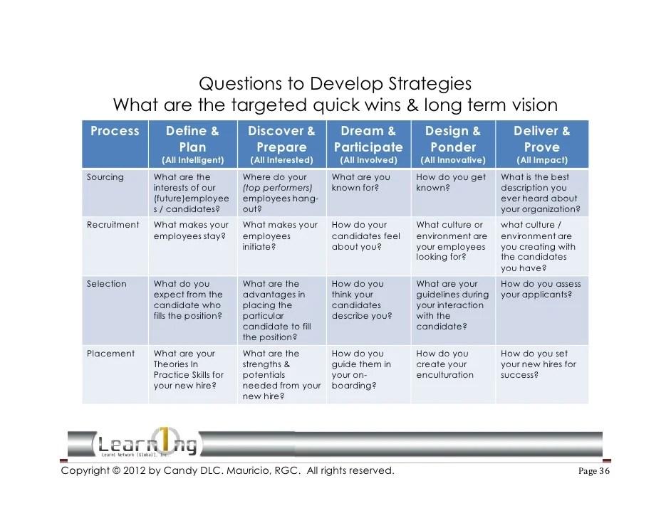 recruiting strategy template - Acurlunamedia - recruitment strategies template