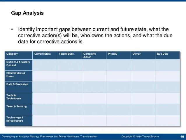 Strategic Plan Template Slidebooks Developing A Strategic Analytics Framework That Drives