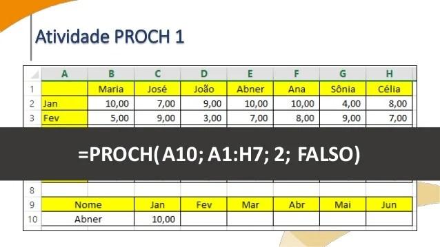 proch - Acurlunamedia - proch