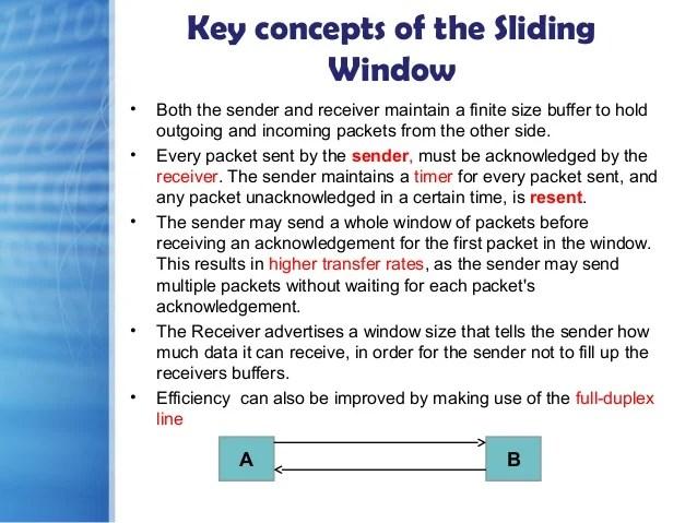 sliding window protocal